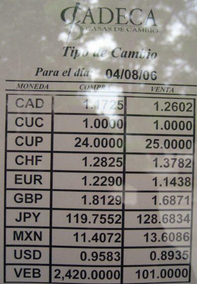Wechselkurse Aug 2006 Als Referenzmarke